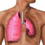 Эмфизема легких лечение и симптомы